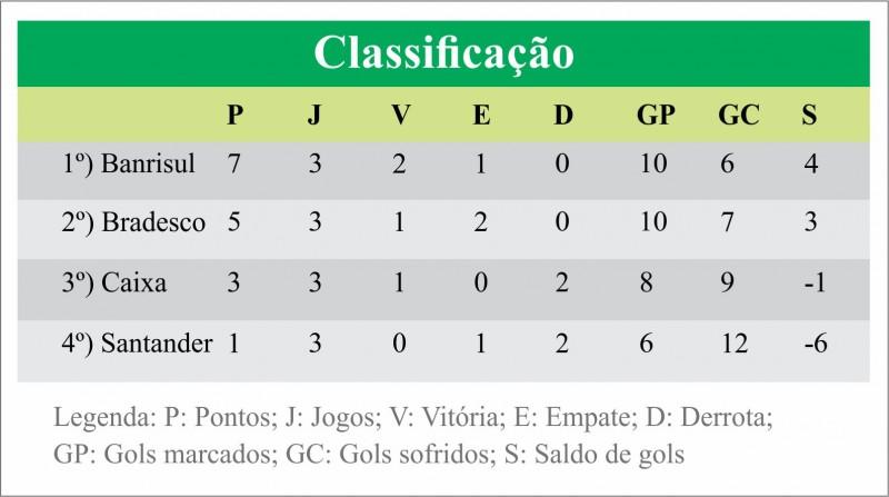 tabela (4)